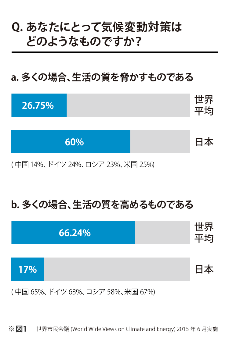 変わりゆくエコロジー最前線 江守正多 × 小林武史 対談<後編>